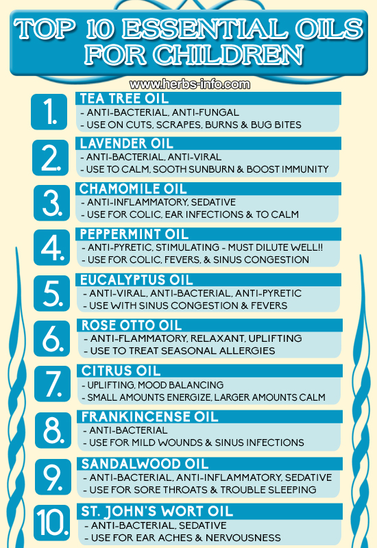 Top 10 Essential Oils For Children