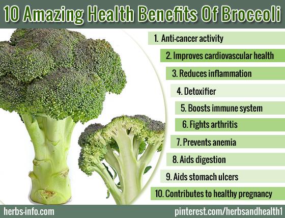 10 Amazing Health Benefits Of Broccoli