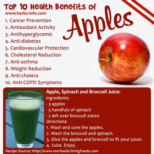 Top 10 Health Benefits of Apples